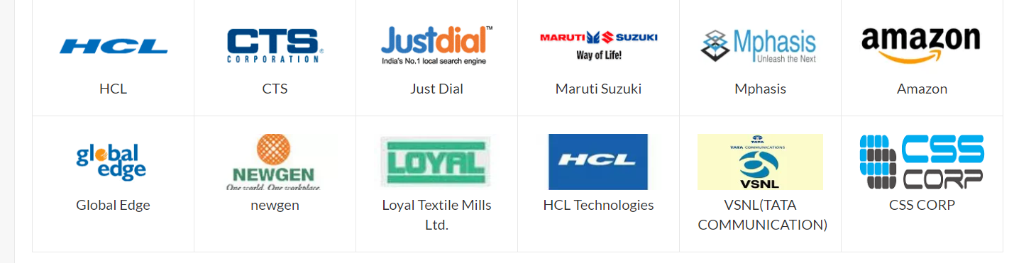 Agni College of Technology Top Recruiting Companies:
